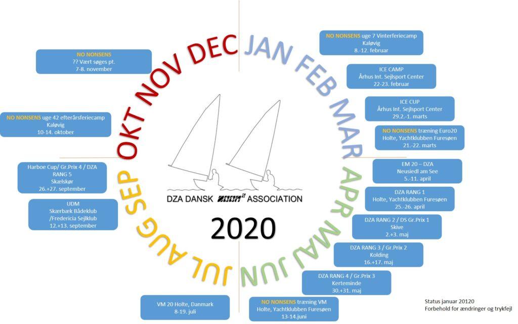 Årshjul 2020