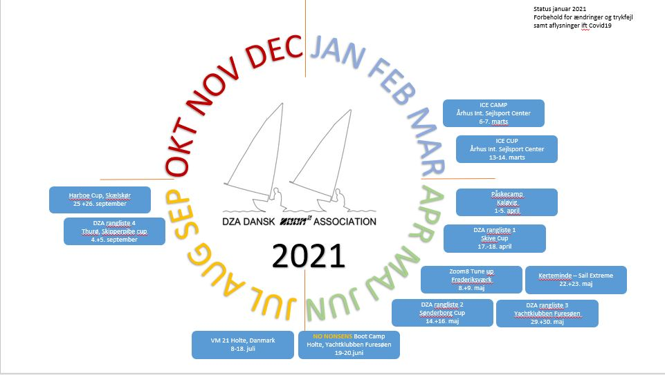 årshjul 2021